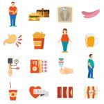 Obesity Khalsa Labs - Macrovector